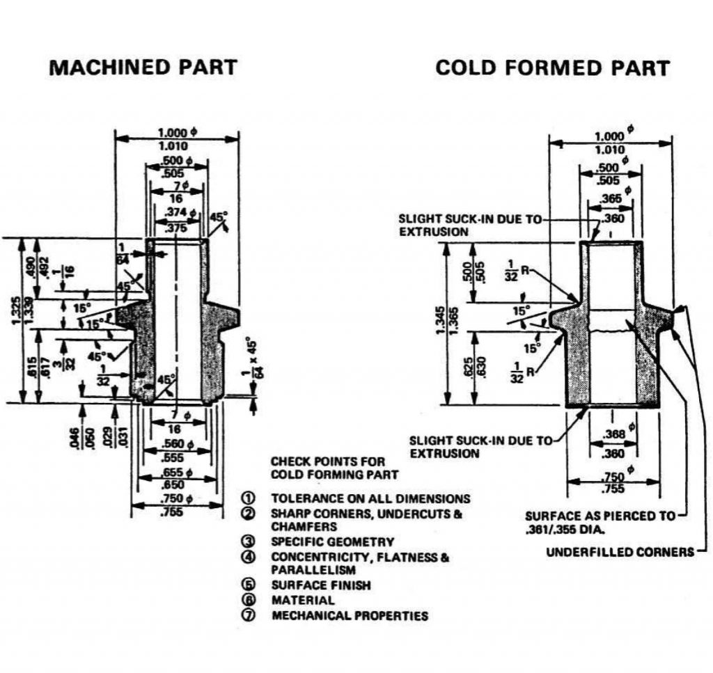 TFGUSA-cold-forming-blog-14