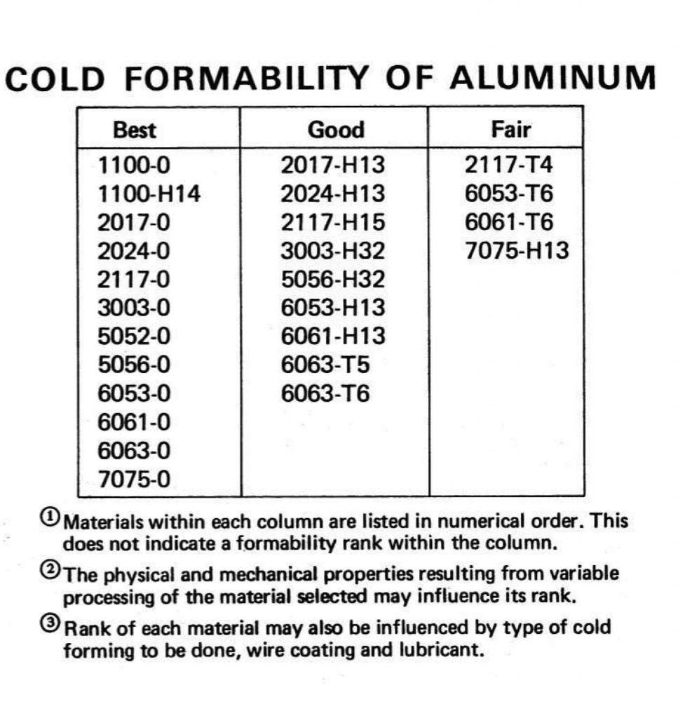 TFGUSA-cold-forming-blog-23